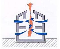 Μικτό σύστημα μηχανικού και φυσικού κλιματισμού σε κτίρια γραφείων - Φυσικός αερισμός με άνωση