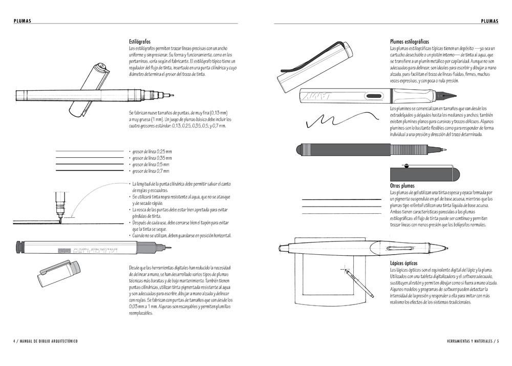 Manual de dibujo arquitectónico, de Francis D. K. Ching
