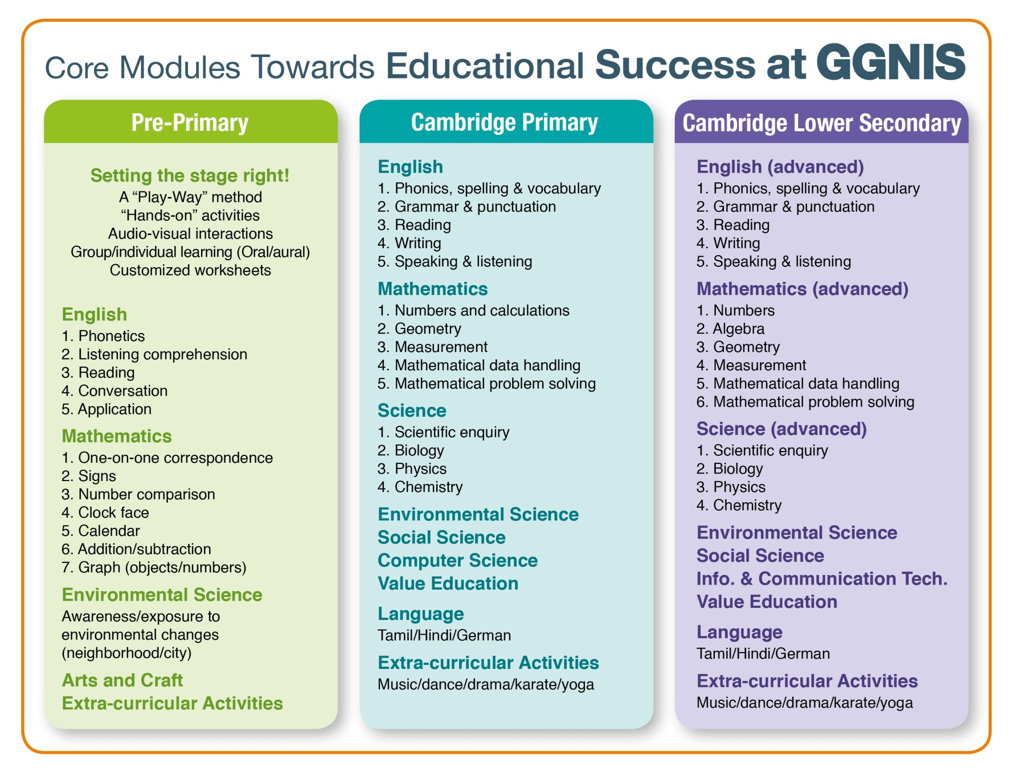 hight resolution of GGN International School