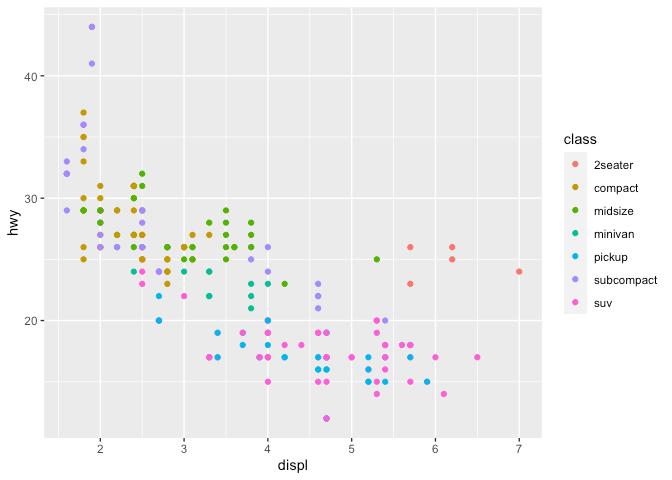 medium resolution of usage