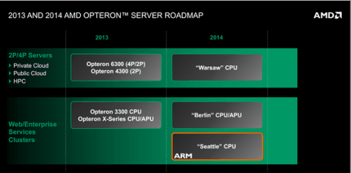 amd-opteron-roadmap-100042586-large