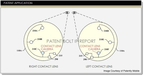 contacts patent application
