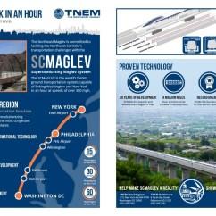 Maglev Train Diagram Vaillant Ecotec Plus 637 Wiring Peter Dovak Transit Graphic Designer Has Died  Greater