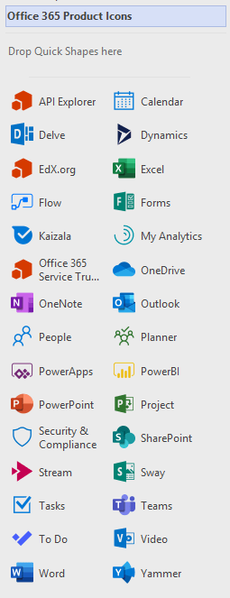 Visio Shapes List : visio, shapes, Office, Products, Visio, Stencil, Icons, Available, (updated, 2019), #o365, #visio, SharePoint, Project, Server), Shenanigans