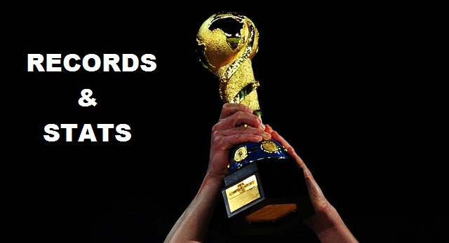 FIFA-Confederations-Cup-records-ghanamansports