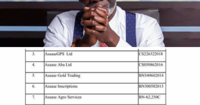 Gabby Otchere-Darko runs to Court to cover up for stinking Agyapa/Asaase Scandal