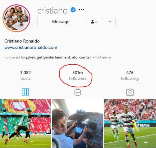 Cristiano Ronaldo becomes first person to hit 300m followers on IG