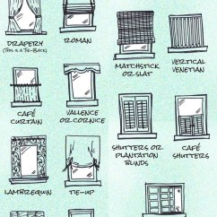 Chair Moulding Ideas Evenflo High Recall These Diagrams Are Everything You Need To Decorate Your Home