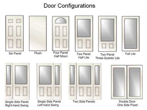 Types Doors & Types Of Doors Sc 1 St Pertamini.Co