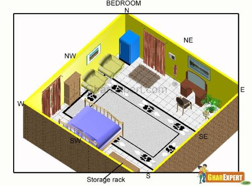 Home Design By Vastu Shastra Design Home Plans Ideas Picture