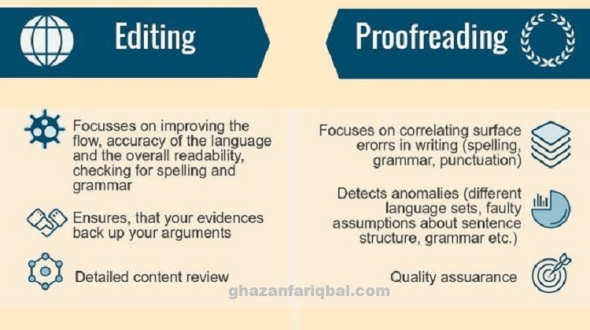 Editing Vs. Proofreading-How Are They Different?