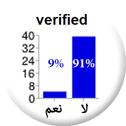 ghazayel-twitter-verified