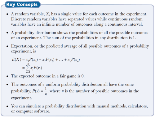 small resolution of 1. Probability Distributions - GHCI Grade 12 Mathematics of Data Management