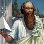 Квадрат Пифагора поможет нам по дате рождения определить характер человека.