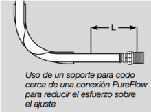 Pure Flow 2