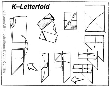 K Letterfold – Thoki Yenn. Flap slotted into aperture. Adapted from a fold attributed to Thoki Yenn; reference occurs in British Origami Society Magazine 116 for origin and conjuring trick