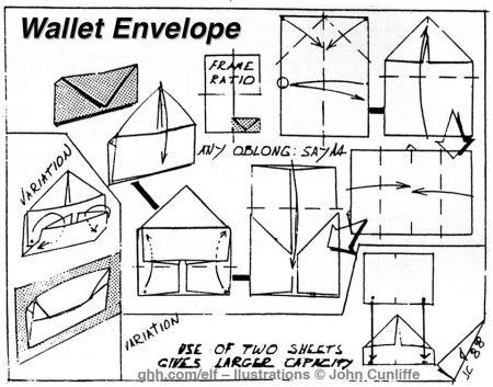 Wallet Envelope – John Cunliffe – H Ohashi