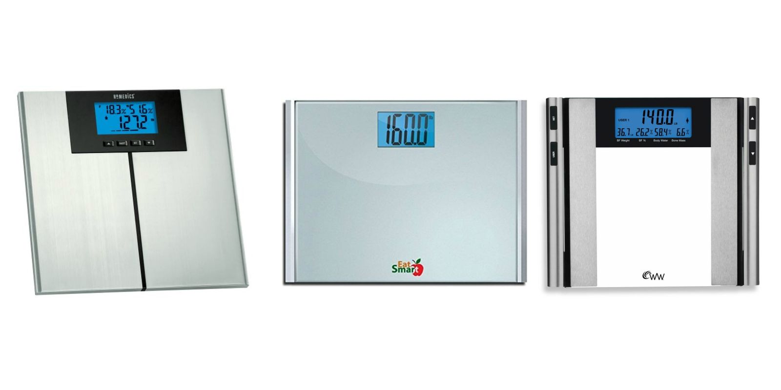 The 20 Best Ideas for Bathroom Scales Reviews  Best Home