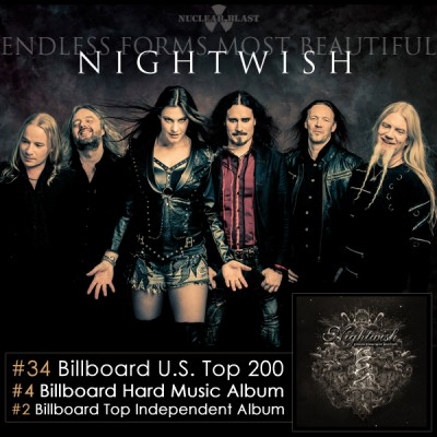 nightwish billboard