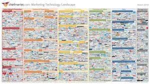 2016-marketing-technology-landscape