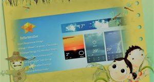 Weather WordPress Widget Plugin