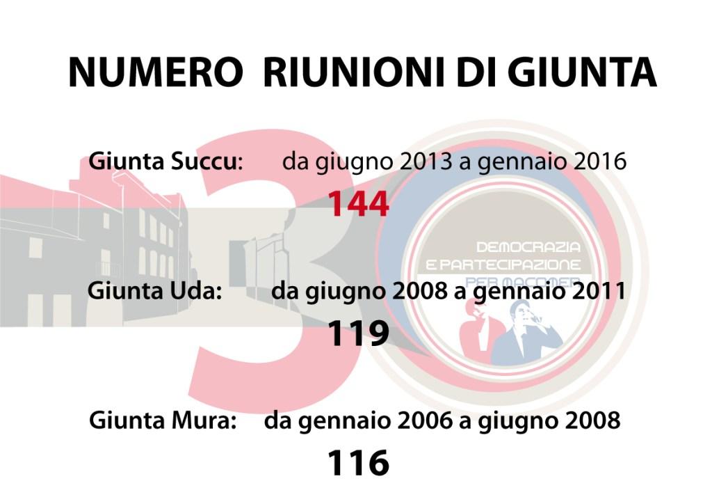 RAFFRONTO-GIUNTE2