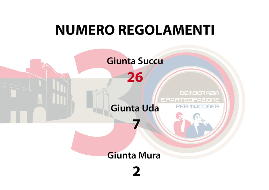 RAFFRONTO-GIUNTE3-copia