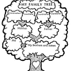 How To Draw A Family Tree Diagram Caterpillar Vr6 Wiring Freebies  Gianna The Great