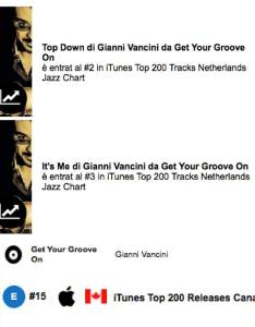 mag get your groove on the netherlands  canada top jazz charts also rh giannivancini