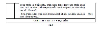 gia-su-hue-de-thi-mau-thpt-qg-2015-dia-ly5
