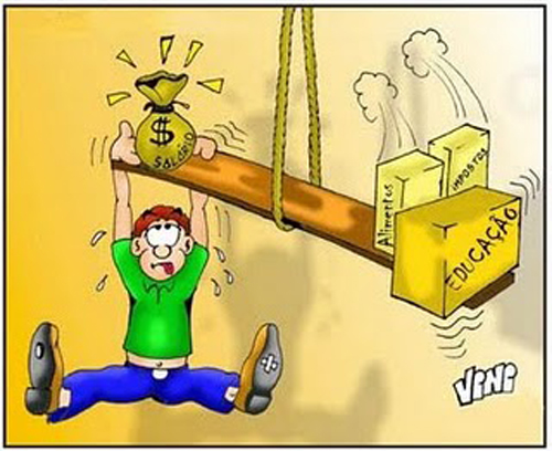 O Preço da Educação