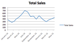 Bergen County Market Stats - May 2015
