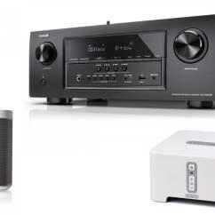 Sonos Speaker Wiring Diagram 2000 Delco Radio Connect Amp Manual Kalentri 2018