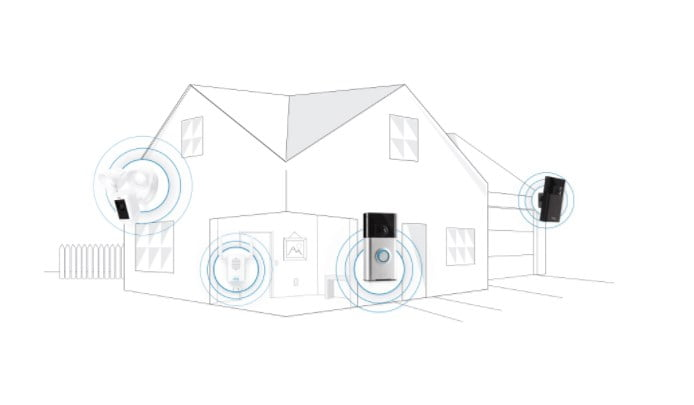 Ring Chime Pro Wi-Fi extender and indoor Chime for Ring