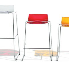 Ergonomic Chair Là Gì For Makeup Quid Stools Wholesale Prices Www Gibraltarfurniture Com