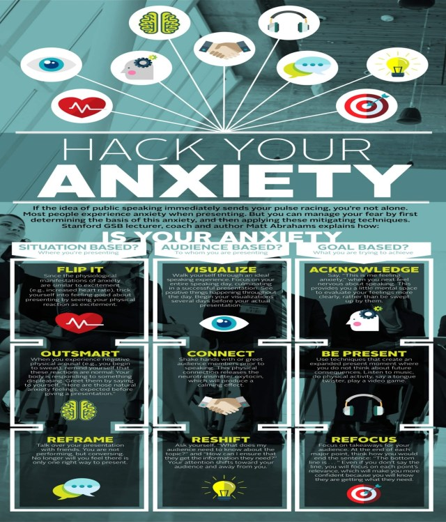 Hack your anxiety