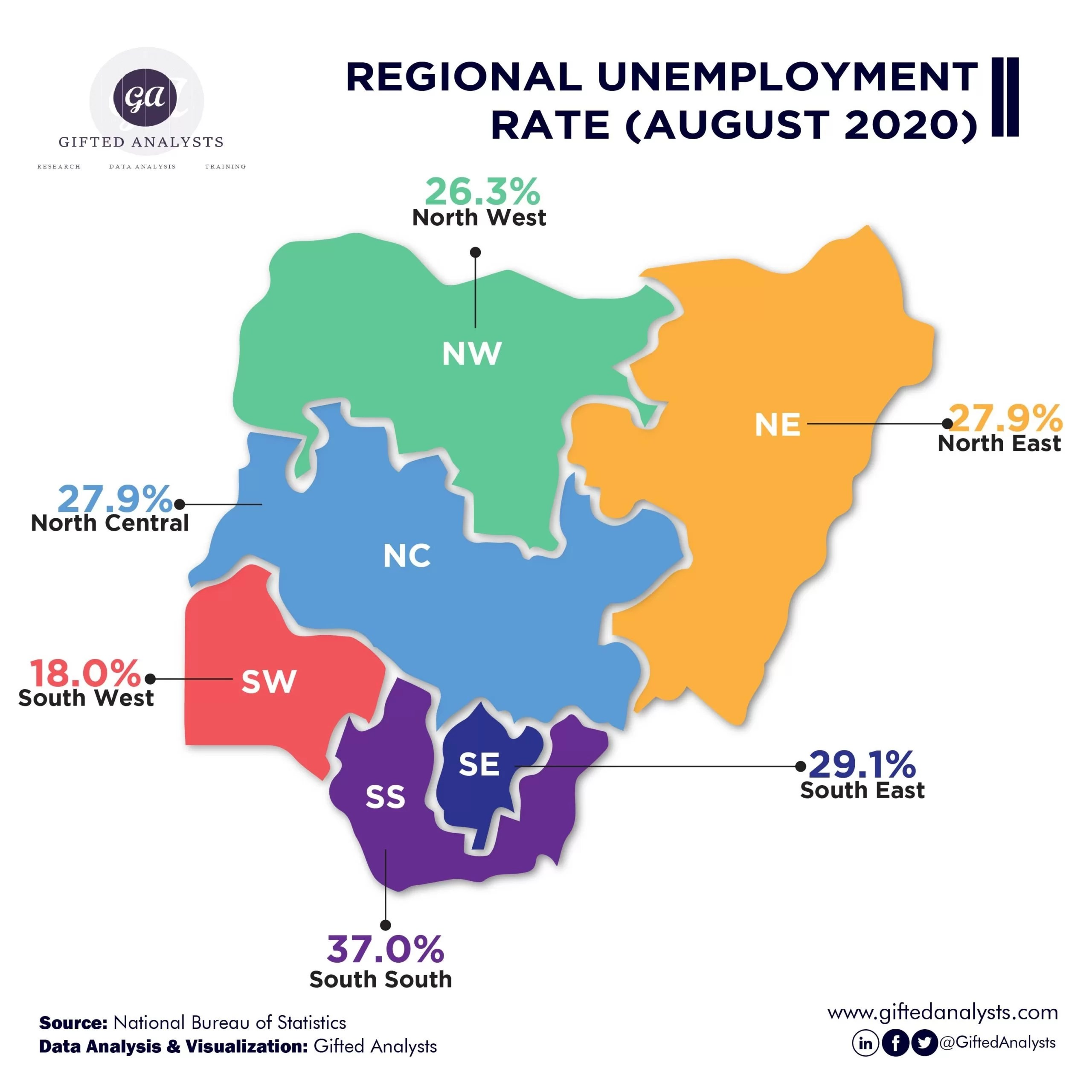 [INFOGRAPHICS] Regional Unemployment Rate (August 2020)