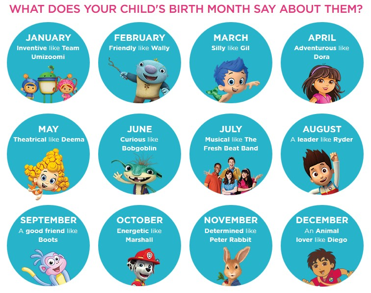 What does your child's birth month say about them