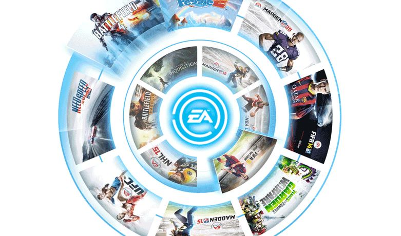 Gamesided Giveaway Win A Free Month Of EA Access