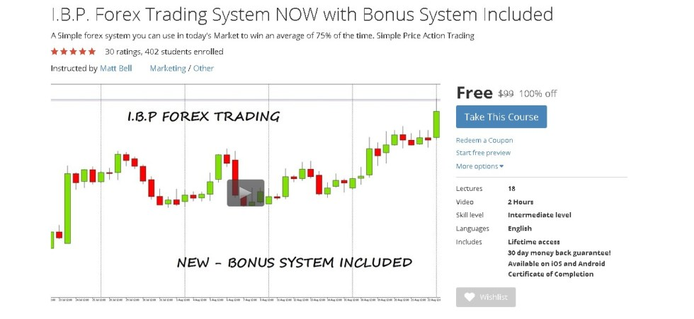 Free Udemy Course on I.B.P. Forex Trading System NOW with Bonus System Included
