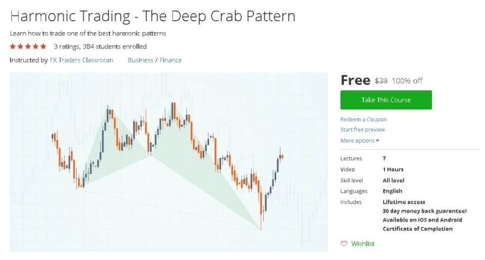 Free Udemy Course on Harmonic Trading - The Deep Crab Pattern