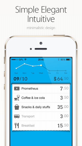 Free Finance iOS App DailyCost - Personal Finance By Guopeng Liang