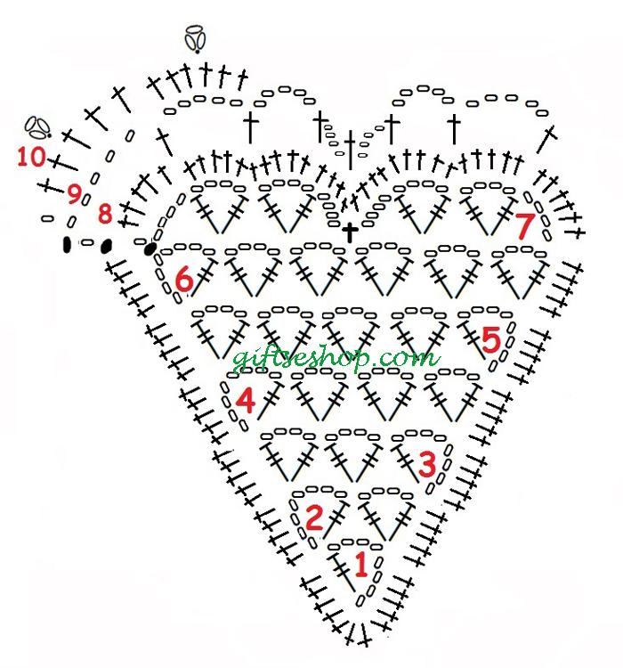Crochet Heart Doily Free Pattern DIY