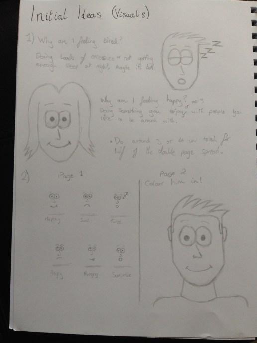 initial-ideas-1