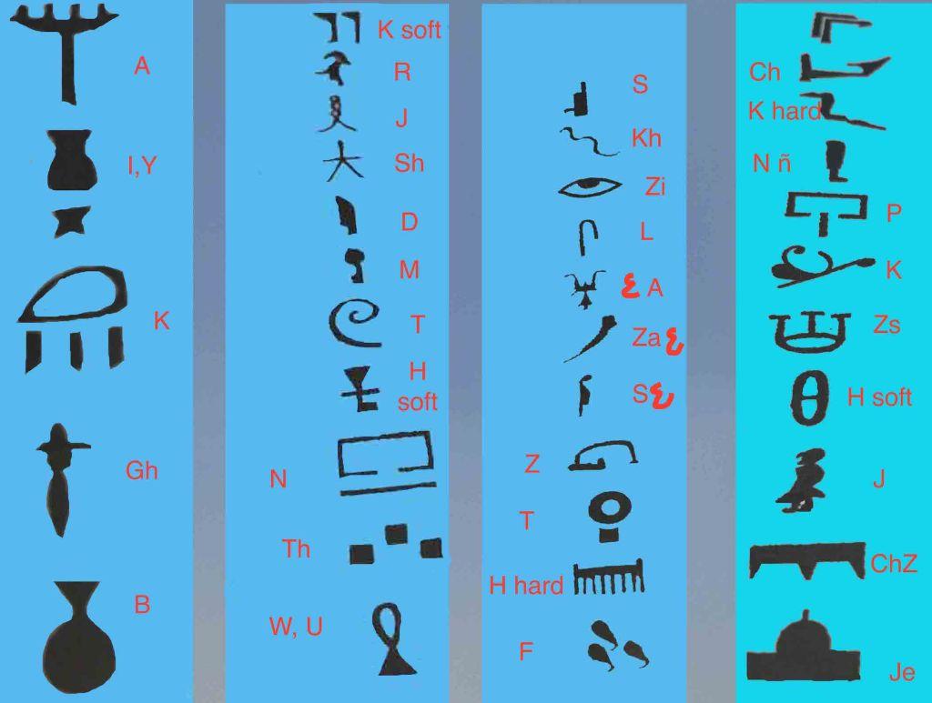 alphabet d'Hermès