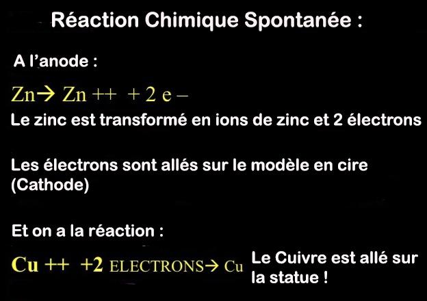 reaction_chimique