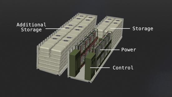 Imergy's battery, image courtesy of Imergy.