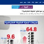 Al Arabiya Virtual Reality