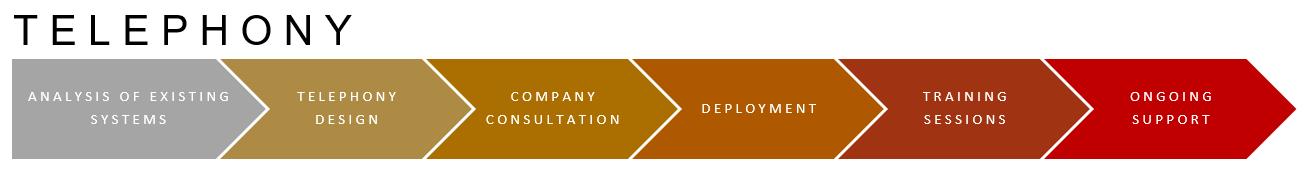 voip-services-diagram