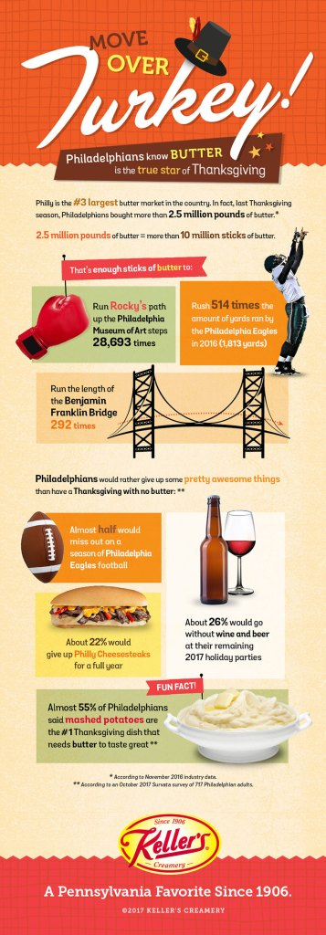 Kellers-TGiving-infographic-fnl